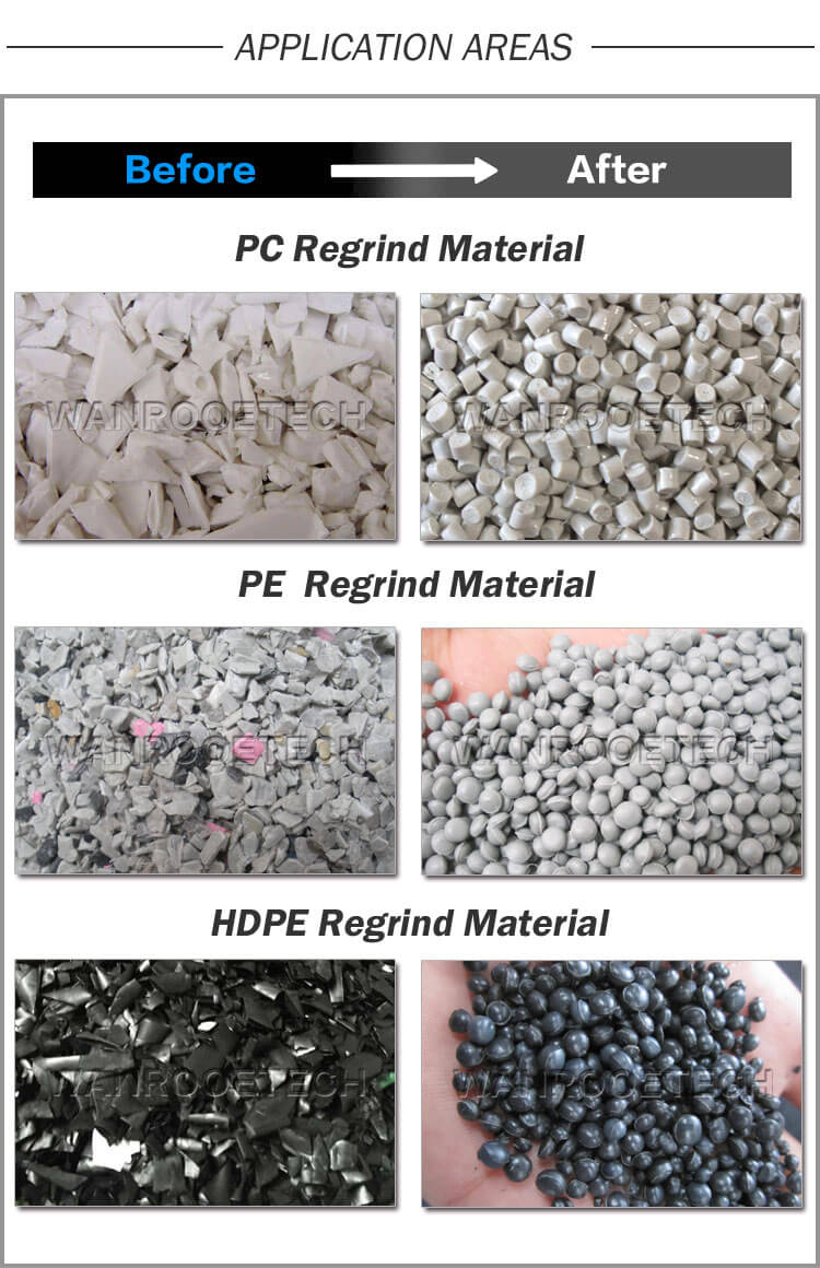 Regrind Plastic Granulating Machine,Plastic Grinded Material Pelletizing Machine,Plastic Regrind Granulating Machine