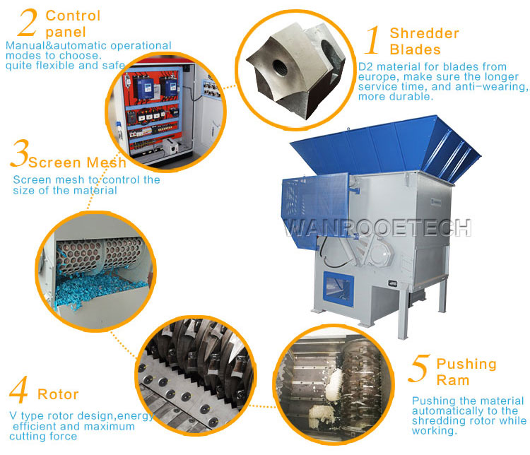 Plastic Lumps Shredder,Plastic Purges Shredder,Plastic Shredding Machine,Plastic Recycling Machine