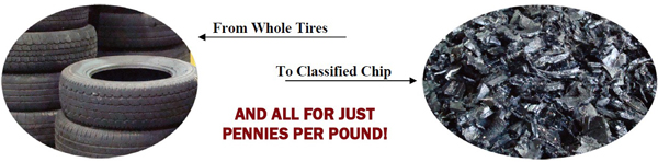 Tire Shredder,Used Tire Shredder Machine,waste tire shredder,shredder tire