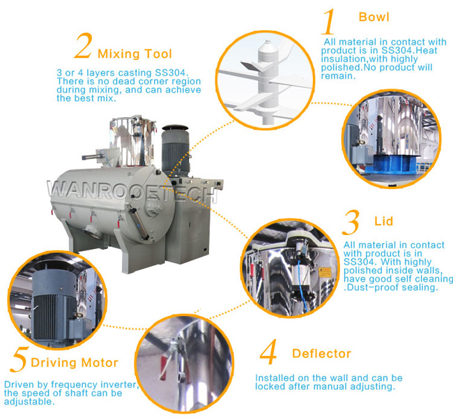 PVC Hot Mixer Machine,Heater Cooler Mixer,PVC Mixing Unit,PVC Pipe Making Machine