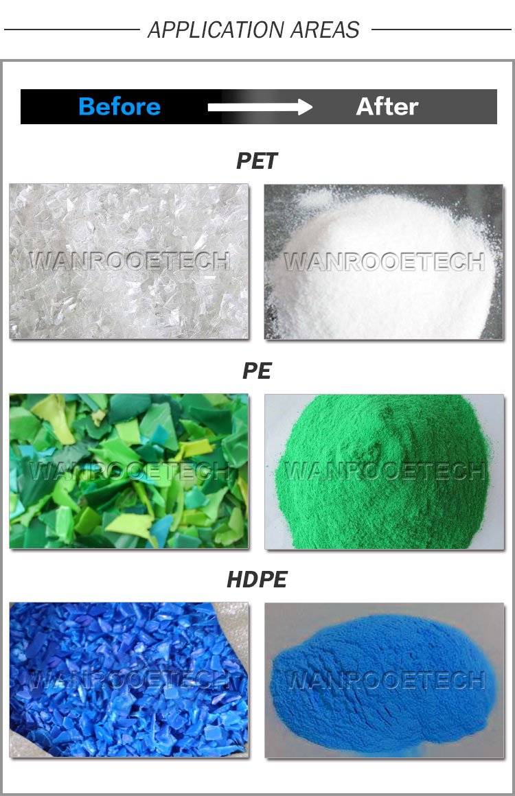 PP PE ABS EVA TPU LDPE HDPE plastic pulverizer application