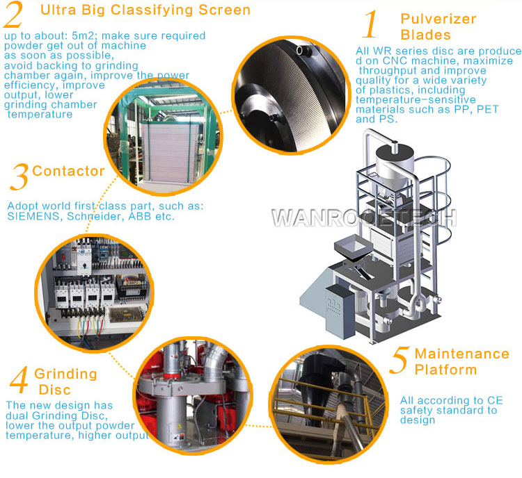 Dual Disc Plastic Pulverizer,Dual Mill,PE pulverizer,PE pulverizer Mill