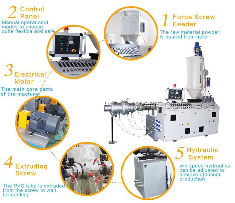 PPR Pipe Extruder,PPR Pipe Extruder Machine,PPR Pipe Extrusion Machine,PPR Pipe Extruder Machine Price