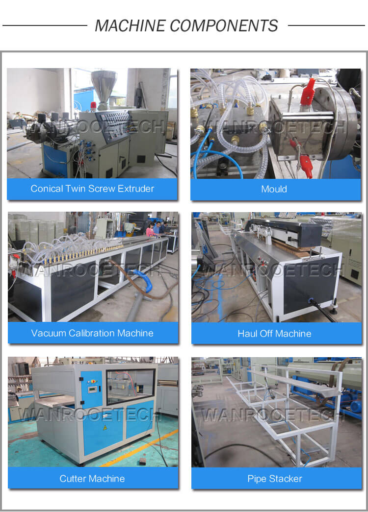WPC Plastic Profile Production Line, WPC Extrusion Line, WPC Profile Extrusion Machine, Wood Plastic Extrusion Line Machine
