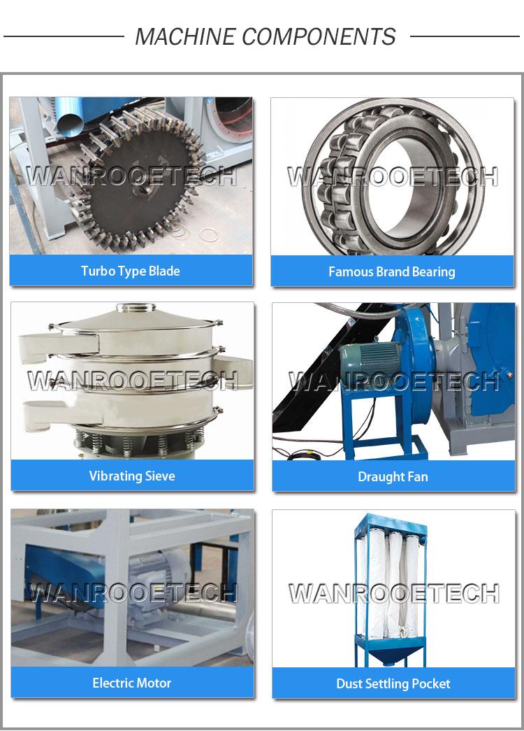 pvc pulverizer mill component